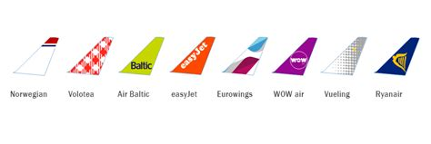 Mba Europe Low Cost by Les Frais Annexes Des Compagnies Low Cost Refundmyticket