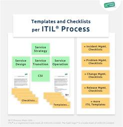 process management template itil checklists it process wiki