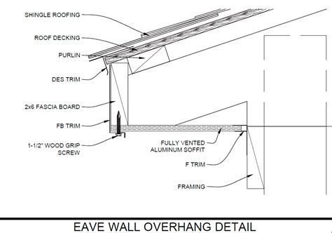 Ceiling Eaves by High Resolution Roof Trim 6 Metal Roof Eave Trim