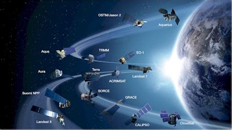 Managing Big Data « Earth Imaging Journal: Remote Sensing, Satellite Images, Satellite Imagery