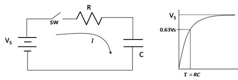 capacitor inductor dc capacitor dc transient 28 images rotating capacitor and a transient electric network