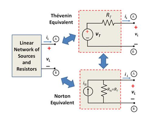 resistor network linear algebra linear resistor network 28 images linear computational circuitry analog integrated circuits