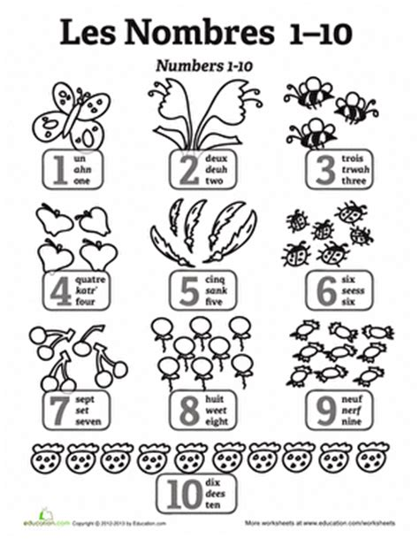 french color by numbers coloring pages french numbers worksheets language and homework