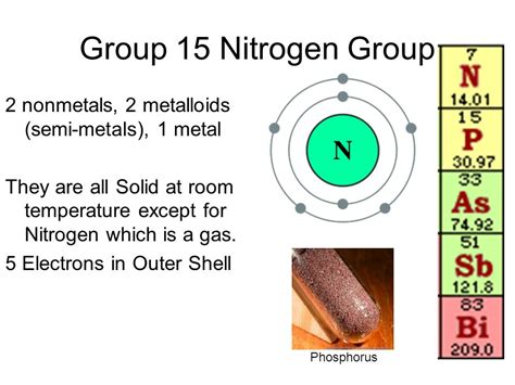 phosphorus at room temperature the periodic table 1 18 1 alkali metals ppt