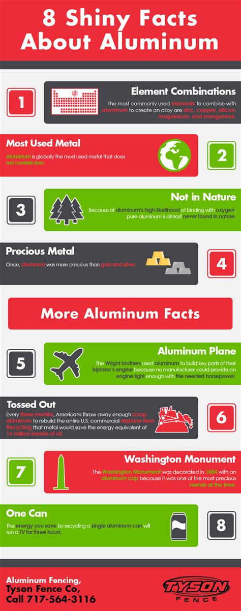 random facts about 2017 what makes 2017 a year to remember books 8 shiny facts about aluminum shared info graphics