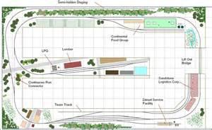 Bedroom Track Plans Bedroom Size Plan For A Modern Era Shortline I Like That