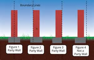 What Does It Cost To Build A House party walls architectural services