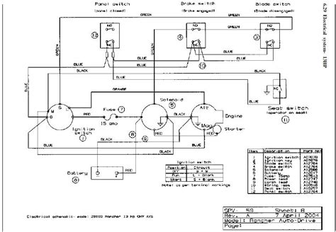 honda trx420 wiring diagram honda parts diagram wiring
