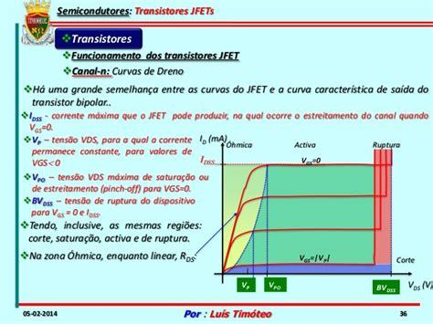 transistor bipolar curvas transistor bipolar curvas 28 images caracteristicas transistor bipolar x curva caracter 237