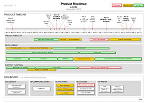 Product Roadmap Exles Professional Business Roadmaps To Download Product Roadmap Template Excel