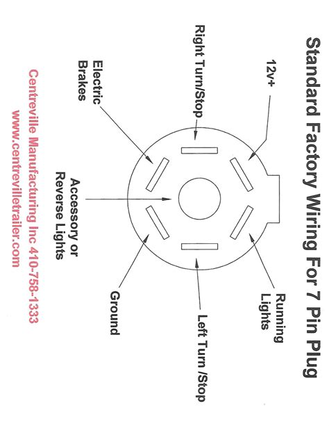 7 way trailer wiring diagram 4 pin connector light
