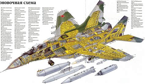 Jet Rx King 155 sextant 134 mig 29 fulcrum mikoyan superiority