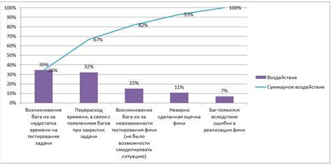 График тестирования на госслужбу рк