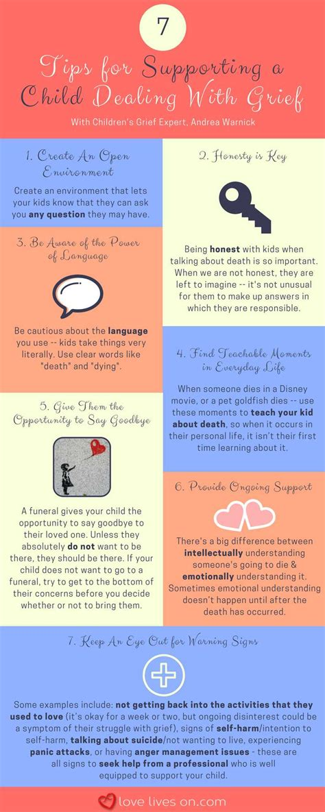7 Tips On Coping With A Loved Ones by Grief Helping Children Cope With A Loss Lives On
