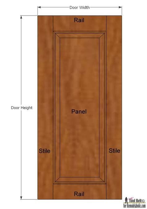raised panel cabinet doors diy build your own custom raised panel cabinet doors for your