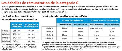 Grille Indiciaire Adjoint Technique 1ère Classe by Reclassement Des Cat 233 Gories C Les R 232 Gles Ont Chang 233