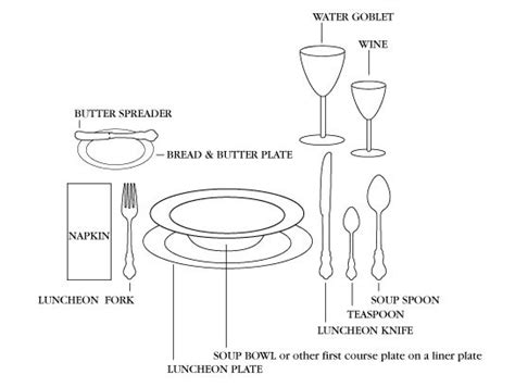 Lunch Table Setting Lunch Table Setting Etiquette For Formal And Informal Meals The O Jays Table