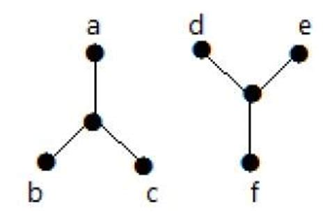 tutorialspoint tree graph theory connectivity