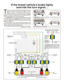 8 best images of stop light wiring diagram brake light wiring diagram brake light switch