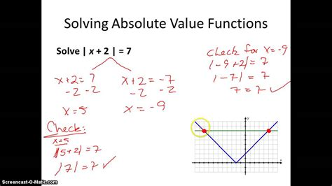 printable worksheets absolute value equations solving absolute value inequalities worksheet doc