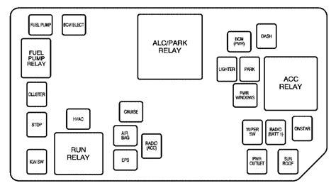 saturn ion   fuse box diagram auto genius