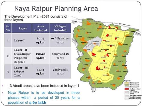 layout plan of naya raipur schneider electric and il fs bag contract for smart city