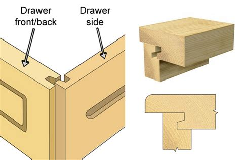 drawer lock joint vs dovetail router glossary d h