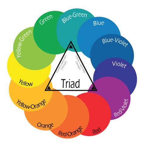 triad color scheme aubergine dreamz triadic color scheme blue green yellow