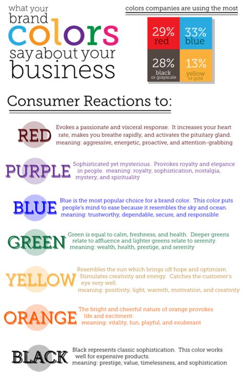 what colors say about you likeable local what does your brand s color say about you