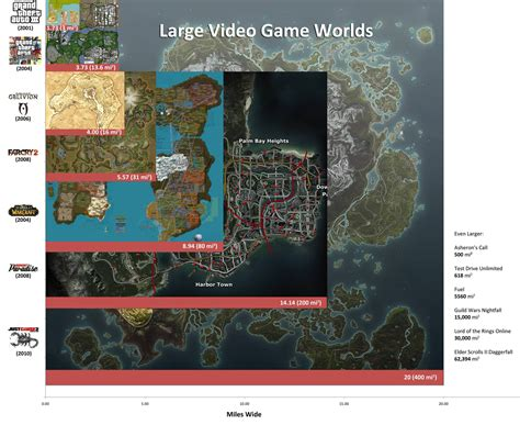just cause 3 map size just cause 3 will still one of the largest maps in