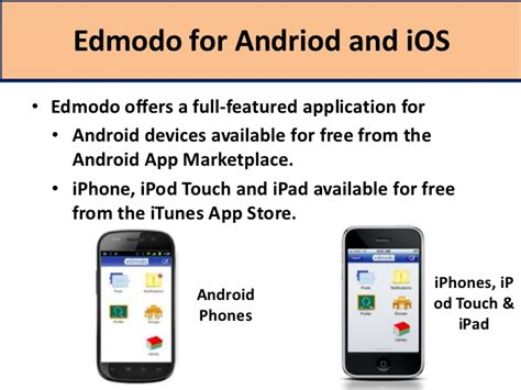 edmodo ios edmodo training 7 mobile apps and ideas for edmodo use