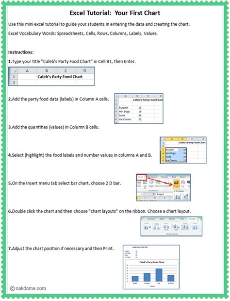 Printable Excel Instructions | excel lesson plan your first chart k 5 computer lab