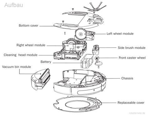 roomba parts diagram docon us qpsk transmitter and receiver block diagram