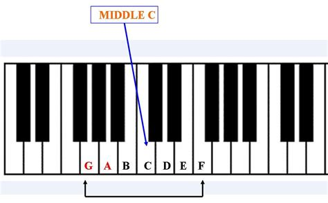 piano keyboard tutorial video image gallery keyboard for beginners free