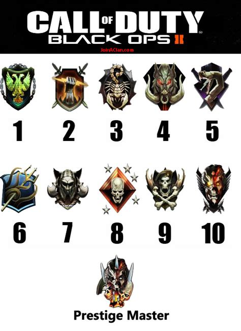 call of duty black ops 2 prestige all black ops 2 prestige league emblems se7ensins