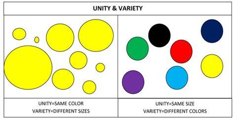 graphic design unity definition the principles of three dimensional design kittistars222