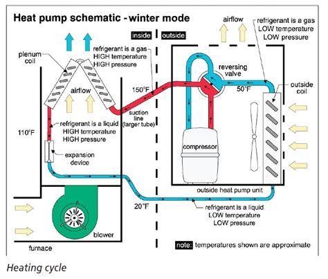 air conditioning schematic diagram wiring diagram