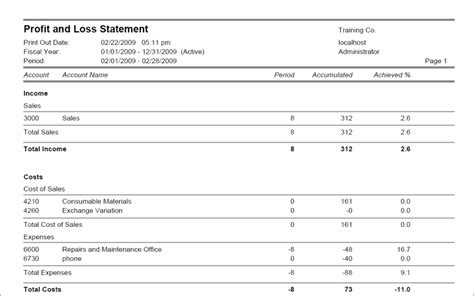 template of profit and loss statement profit and loss statement template cyberuse