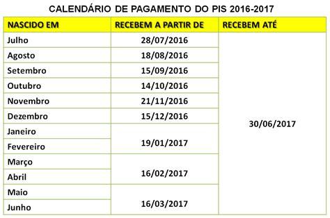 vale lembrar que o calendrio de pagamento do inss de 2016 ainda no tabela do pis 2016 2017 veja aqui caixa pis