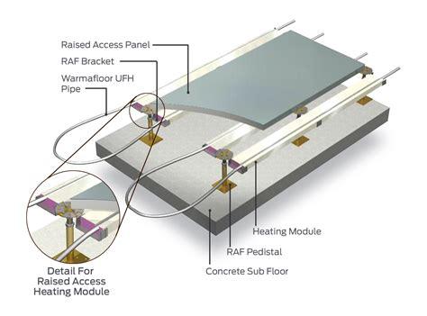 Access Floor Systems by Underfloor Heating System For Raised Access Floor System