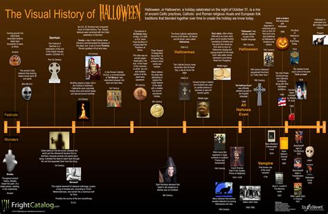 the visual history of halloween infographics 37 images church of halloween