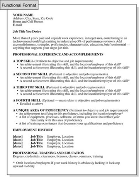 Resume Skills Headings Functional Resume Format Focusing On Skills And Experience Dummies