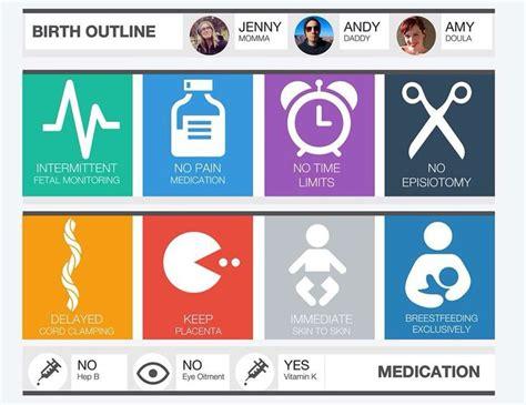 Simple Birth Plan Template