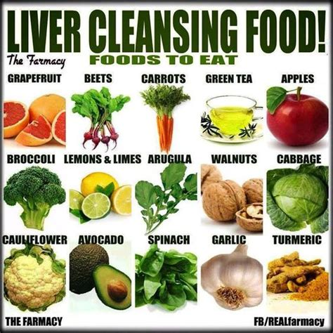Liver Detox Meal Ideas by Cleansing Foods And Food On