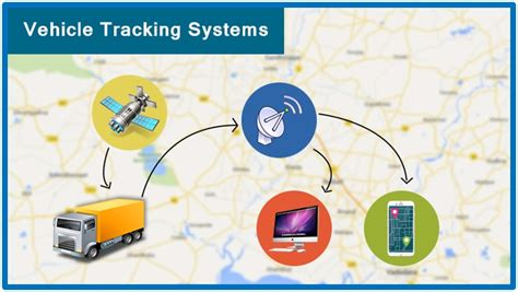 tracking system vehicle tracking system