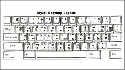 keyboard layout hindi shusha shusha font download and install studentget