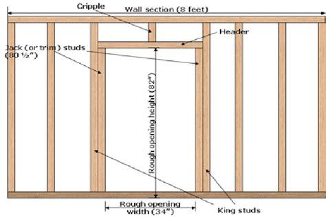 garage door framing diagram door frame framing door