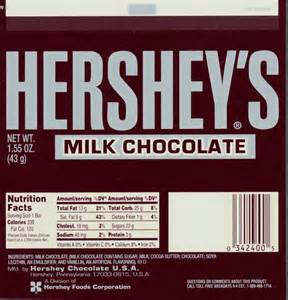 Hershey Labels Template by Bar Wrapper Design West Mifflin Area School District