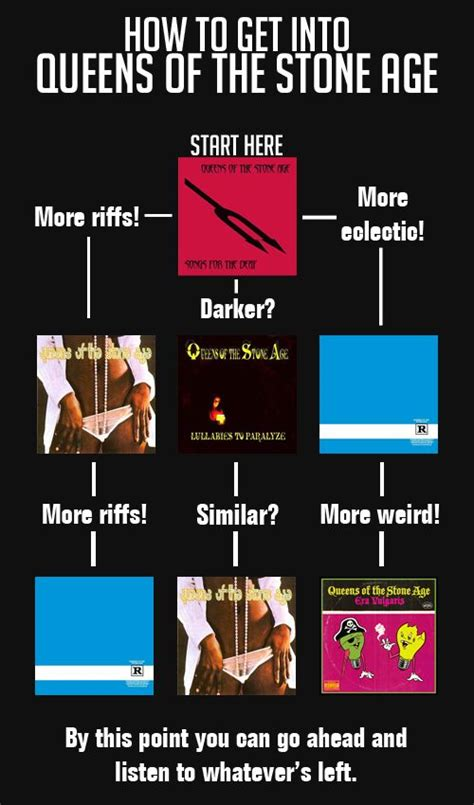 animal collective flowchart age flowchart and of age on