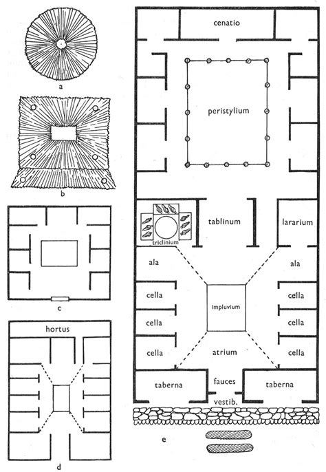 ancient roman house floor plan roman villas floor plan